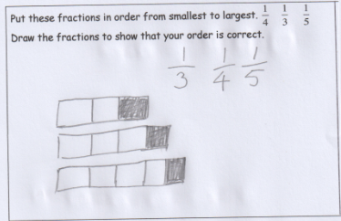 Hand drawn student work responding to 'Draw fractions 1/4, 1/3 and 1/5 in order'. The fractions are represented correctly by rectangles divided into equal boxes with one box shaded. The rectangles are different sizes.