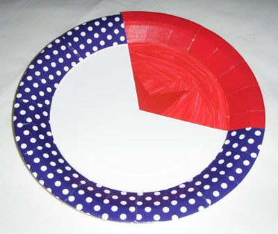 One section of a patterned paper plate is covered by a section of a plain paper plate to visually represent a fraction.