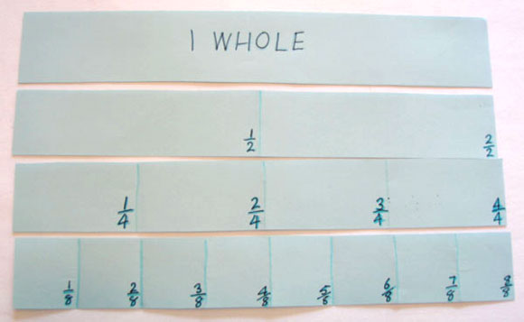 Four horizontal strips of paper of equal length. First strip marked as one whole, the next folded in two and marked as halves, the next into quarters and the last into eighths.