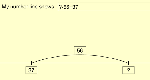 Number line showing 56 subtracted from an unknown point to reach the result of 37.