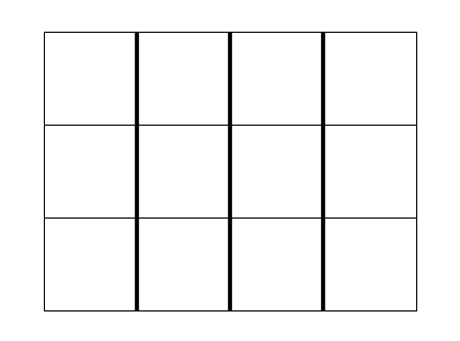 Rectangular Grids on Number Chart 1 100