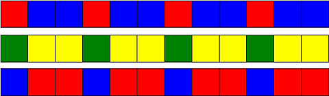Three rows of twelve coloured squares. The first is red-blue-blue repeated; the second is green-yellow-yellow repeated; the third is blue-red-red repeated.