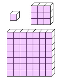 Three images: a single cube, a square made of 9 cubes, a square made of 49 cubes.
